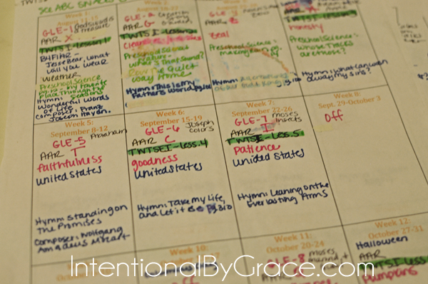 How I Organize My Homeschool Lesson Plans For Preschool