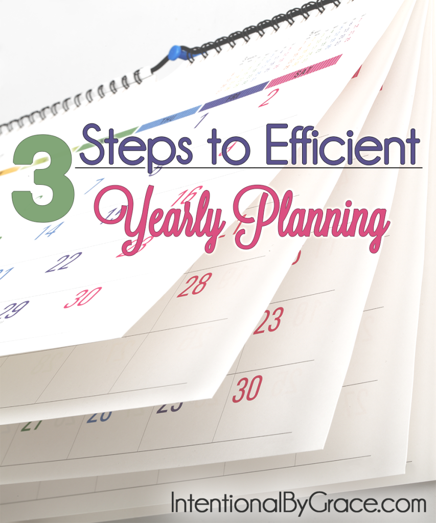 3 Steps to Efficient Yearly Planning - Intentional By Grace