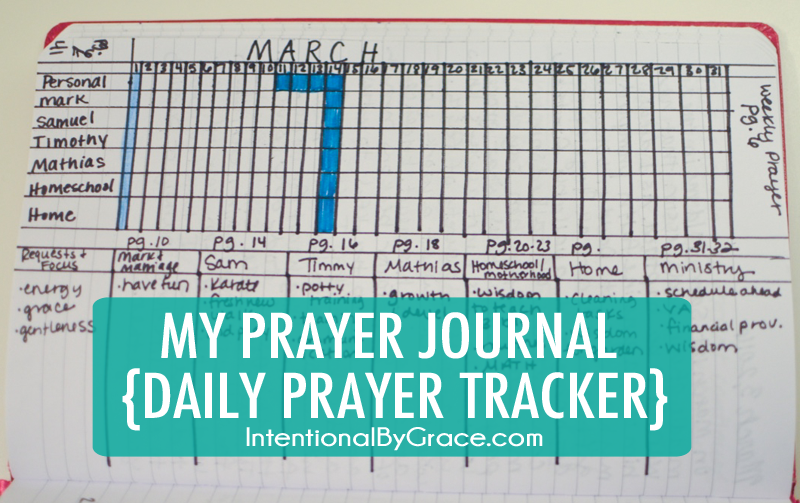 How I Set Up My New Prayer Journal - Intentional By Grace