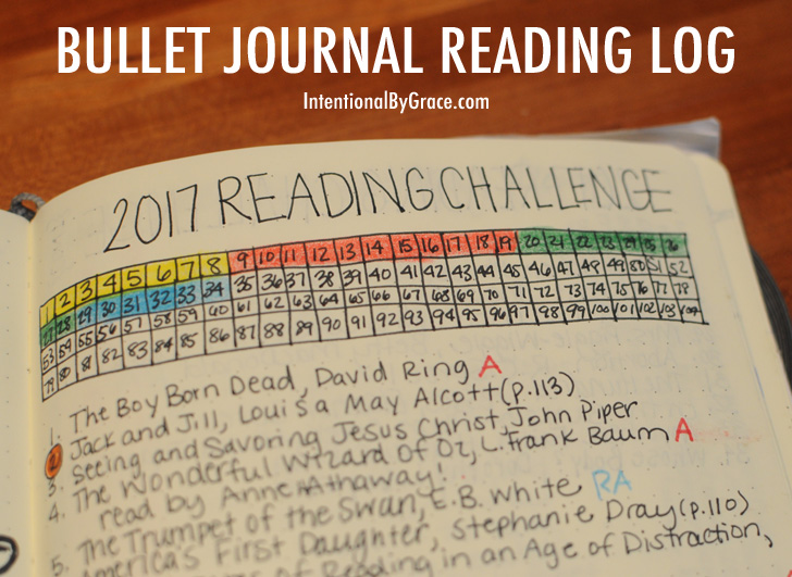 Bullet Journal reading challenge 2017!