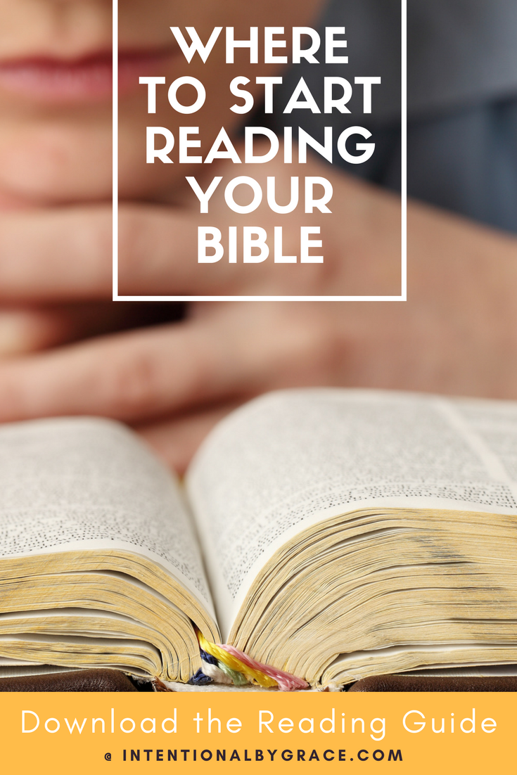 Are you wondering where to start reading your Bible? Should you start in Genesis? Ephesians? Proverbs? This post explains what order to read the books of the Bible in order to get the most out of your Bible study time. #biblereading #biblereadingplan #biblestudy #bible